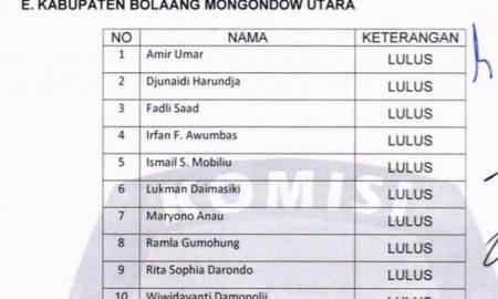 Berikut 10 Besar Calon Anggota KPU Bolmut 2018-2023 Berita Bolmut