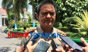Pemkot Gelar Rapat Penyusunan RKPD Tahun 2021 Berita Kotamobagu